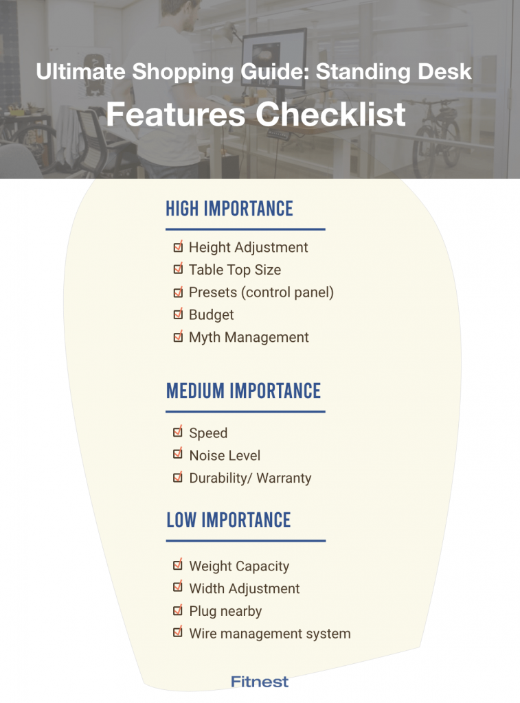 Fitnest Standing Desk Shopping Checklist